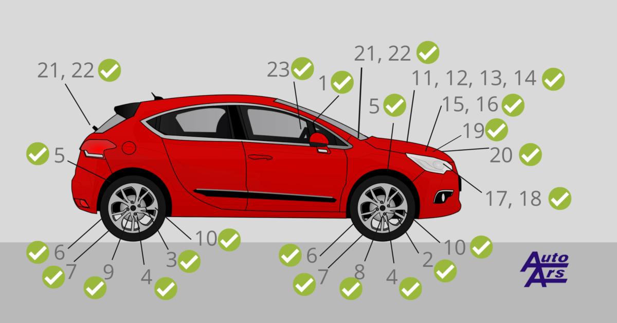 Sprawdzenie auta przed wyjazdem - 23 punkty stanu technicznego