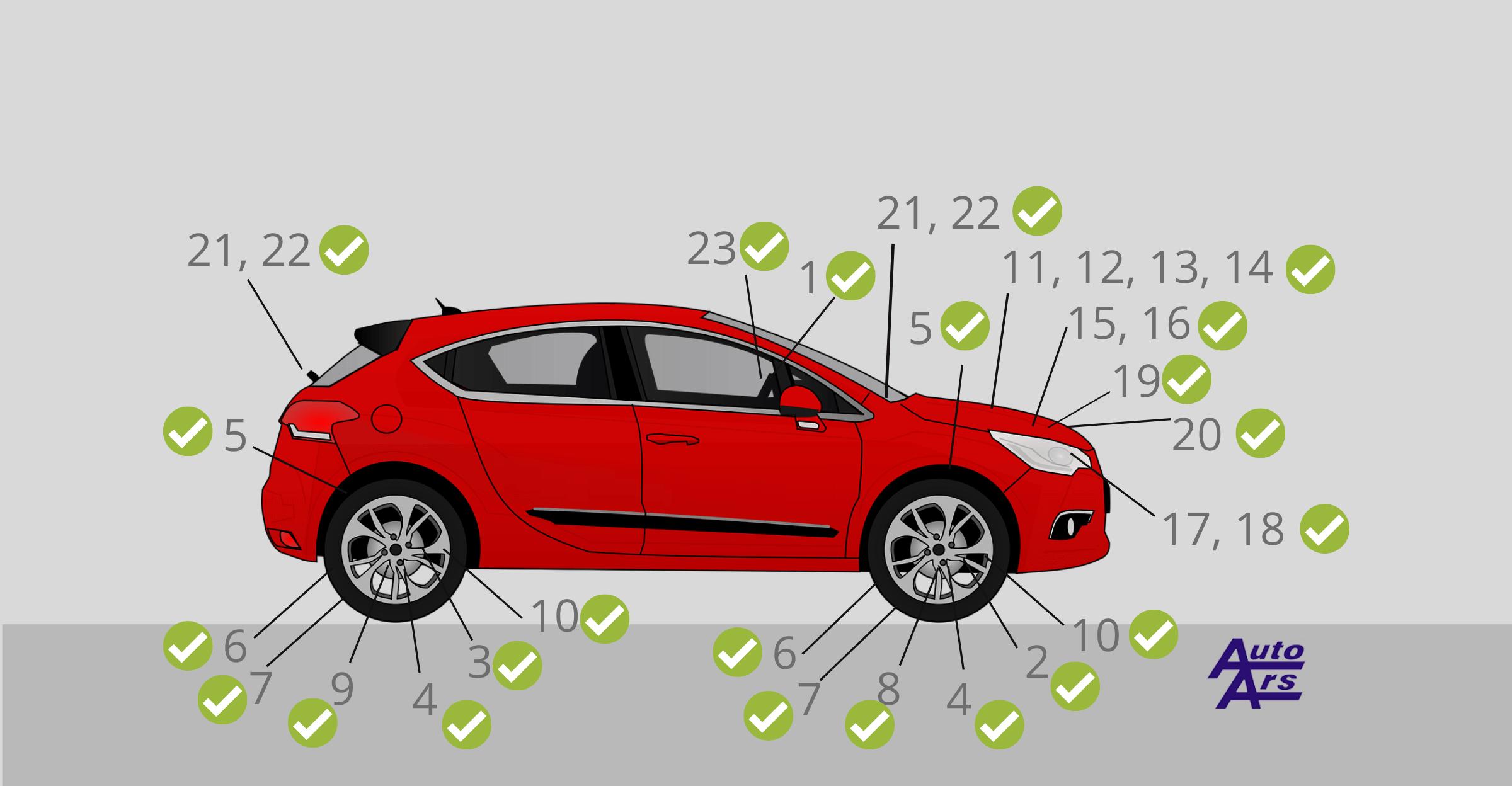 Sprawdź auto przed wyjazdem na wakacje. Kontrola 23 punktów stanu technicznego auta tylko 99 zł!